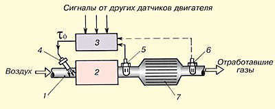 Лямбда зонд Хонда Аккорд 7: замена датчика кислорода
